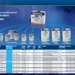 Nexa Autocolor 2K HS Plus Kompaktsystem Härter P210-8815 – Einer für alle