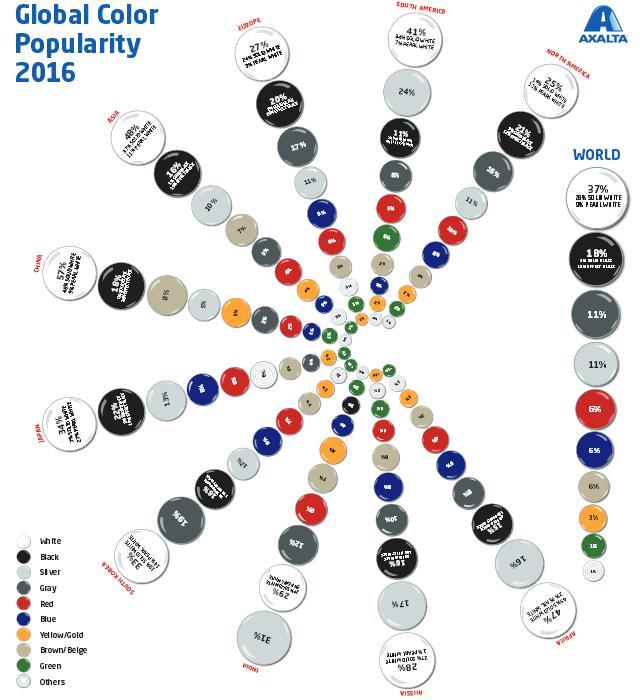 axaltas-globale-studie-der-beliebtesten-autofarben-2016